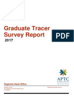 Graduate Tracer Survey Report 2017