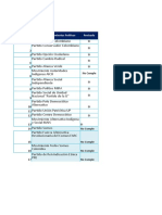 anexo-2.-resultados-acceso-informacion-organizaciones-politicas..xlsx