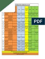 Calendário academico_FEEB2019