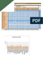 Grade 7 - Falcon Item Analysis - Copy - Copy - Copy.xls
