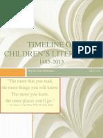 Timeline of Childrens Literature