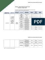 SIP-Annex-10_Annual-Implementation-Plan-Template.doc
