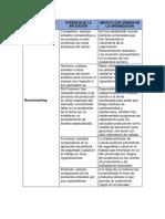 3 entrega - benchmarking
