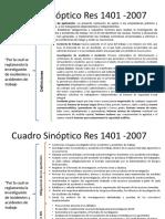 3.Cuadro Sinoptico Res 1401