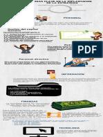 Resumen - Infografía - S4