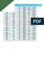 Base de datos de autos de segunda