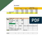 Standard Cost Material Mekanisasi