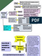 procesos cognocotivos
