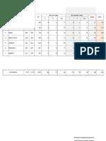 Sasaran Program, SPM, Data Dasar Puskesmas 2019 (Puskesmas Wolasi)