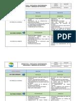 Ma-gi-025 Matriz Dofa de Procesos Dpto Administrativo
