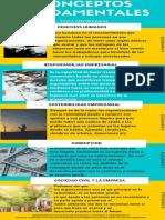 etica infografia canvas