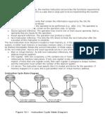 Instruction Set and Addressing Modes