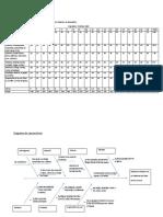 Hoja de Verificación-Diagrama Causa Efecto