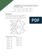 Multi Layer Perceptron - Neural Network