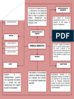 MIND MAPPING 10 KIMDAS.pdf