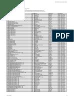 IAAF CERTIFICATES - Certified Track Surfacing Prod (1)