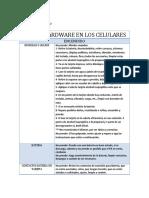 DIAGNOSTICO RAPIDO AVERIAS EN HARDWARE.pdf