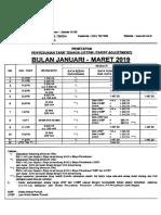 Tariff Listrik PLN Jan-Mar 2019