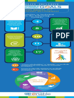 MC_AA1_Disability_inclusive_SDGS.pdf