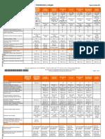 ARG.0600 Anexo de comisiones - Abri tu cuenta.pdf