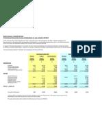 Bolton  Financial Report 09-10