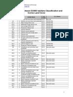 EUNIS-CLC.pdf