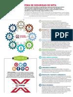 Eco hoja informativa NFPA