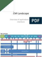 CMI Dataware house