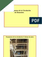 FENOMENOS DE CIRCULACION