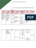 Tabla de Coherencia de La Investigaciòn (2)