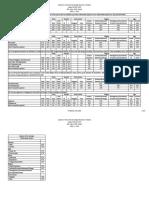 CD190818 Crosstabs.pdf