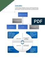 4. Sistema Financiero