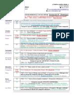 Program 19-20 In. II
