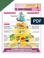 Alimentación y ejercicios para adelgazar