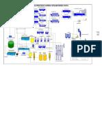 Diagrama de Equipos Del Proceso de Harina de Pescado
