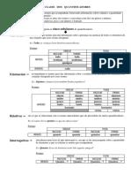A Classe Dos Quantificadores - Informativa