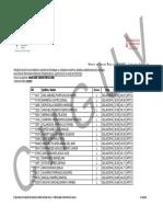 Puntuaciones definitivas Celador_Orden hospital general.pdf