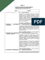 Anexo4_Clasificador_Fuentes de Financiamiento