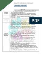 Bibliografia Lic. en Preescolar (1)
