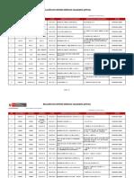 Listado.de.Centros.medicos 21.10.2019 v.1.0 Prensa