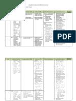 4.2. Analisis Standar Kompetensi Lulusan (SKL)