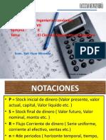 El Circuito Matematico Financiero