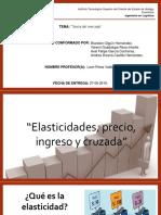 Elasticidad Precio, Ingreso y Cruzada.