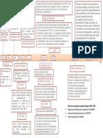 Sistema de vigilancia epidemiológica NRC 585.docx
