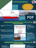 teoría de buque