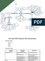 Diagram ERD Peminjaman Buku Di Perpustakaan