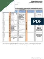 Organización de Las Estrategias de Actividades y Equipos de Trabajos Maestría en Educación Cohorte 2019