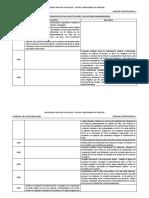 Cuadros Comparativos de Las Constituciones y Los Sistemas Parlamentarios