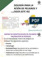5.Metodología Para La Identitifación de Peligros y Riesgos (GTC 45)