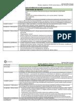 Cuadro Resumen Patologías Vestibulares
